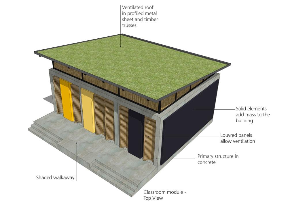 Classroom Block Design ~ Gcb model school design classroom block fdp